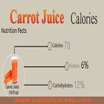 carrot juices