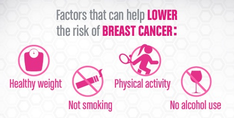 Tips to prevent breast cancer