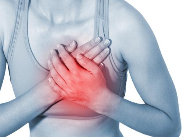 Symptoms of acidity