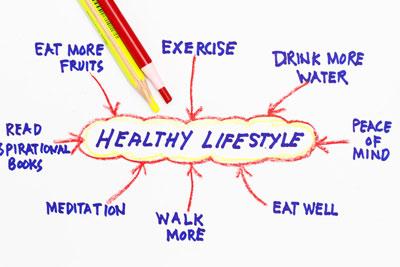 Healthyyou3