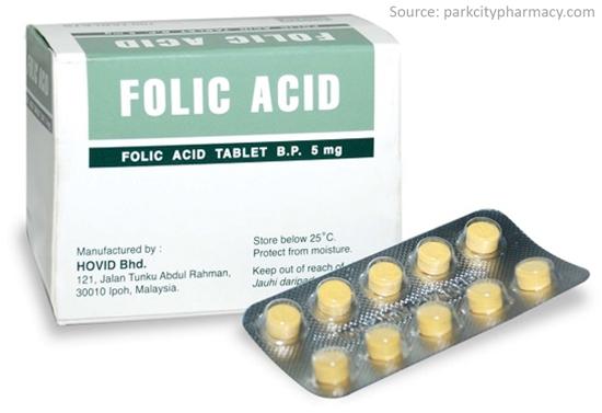 folic acid supplement during pregnancy
